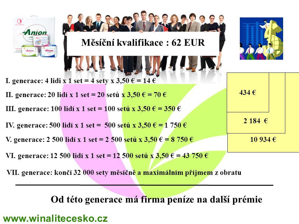 Měsíční kvalifikace : 62 EUR