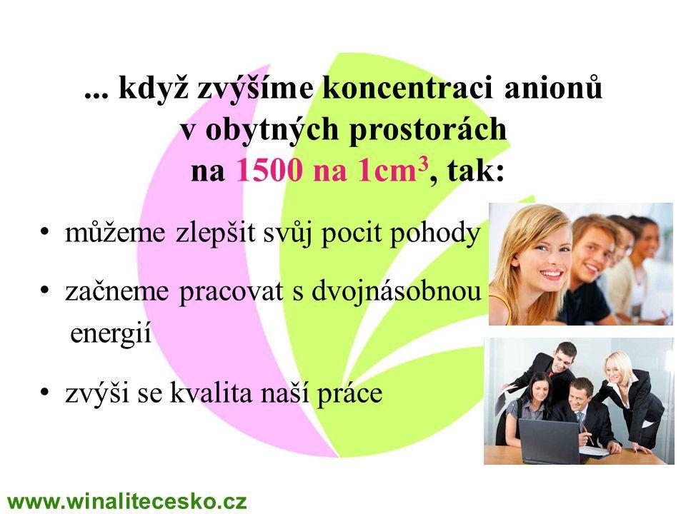 WINALITE Polska ... když zvýšíme koncentraci anionů v obytných prostorách na 1500 na 1cm3, tak: můžeme zlepšit svůj pocit pohody.