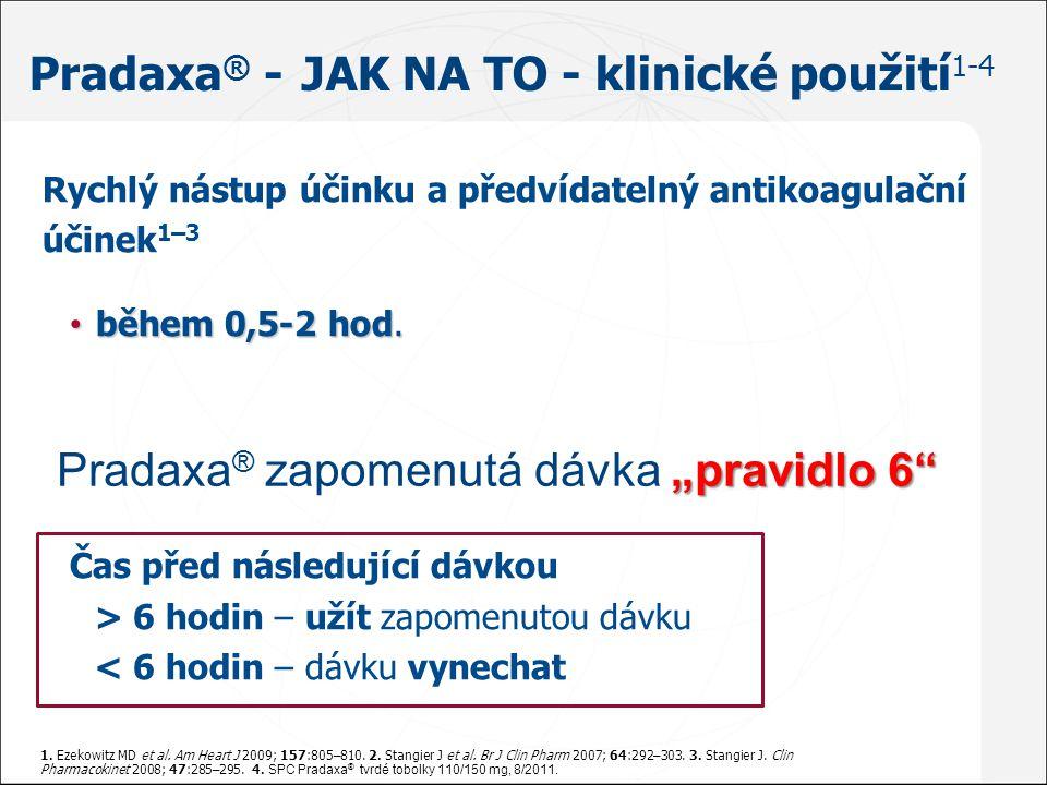 Pradaxa® - JAK NA TO - klinické použití1-4