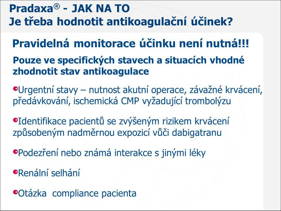 Pravidelná monitorace účinku není nutná!!!