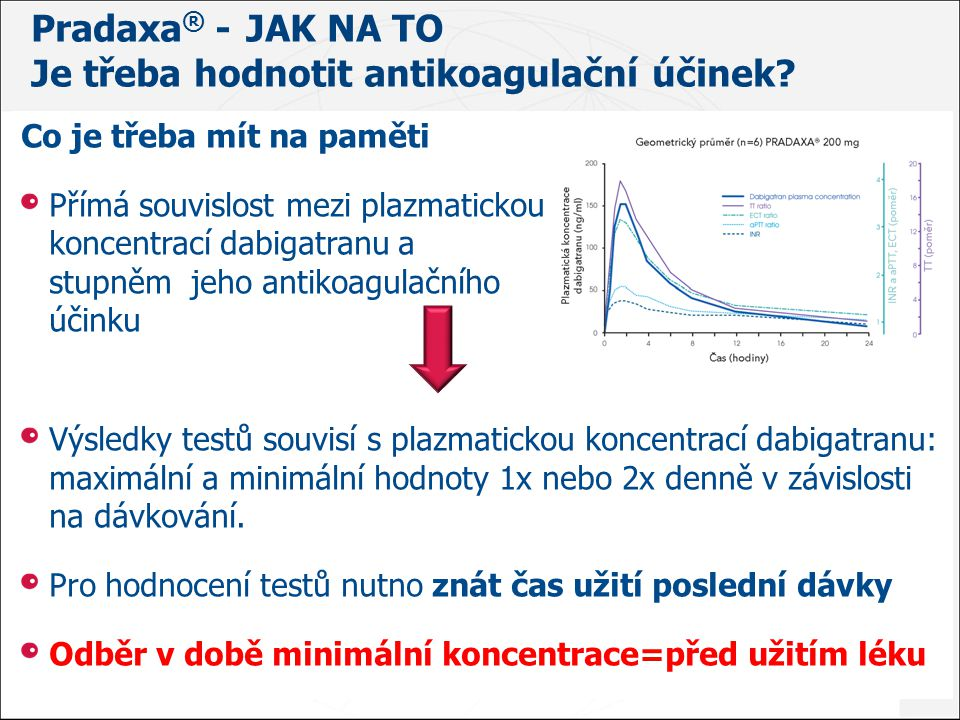 Je třeba hodnotit antikoagulační účinek