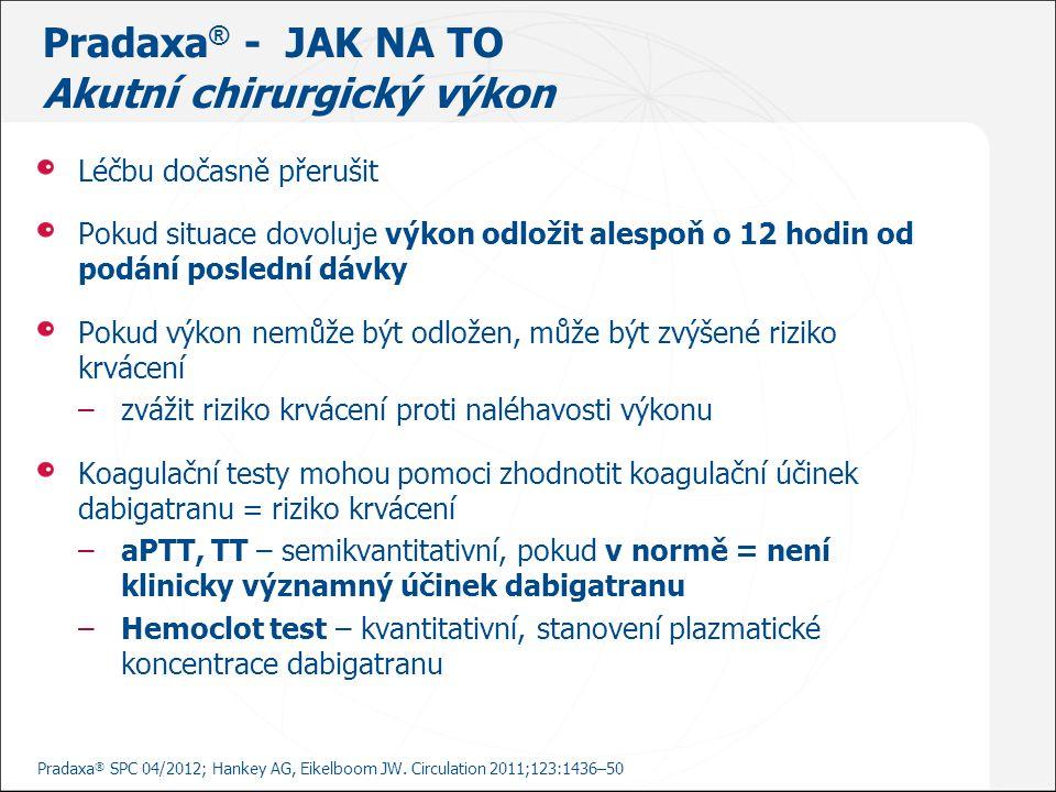 Pradaxa® - JAK NA TO Akutní chirurgický výkon