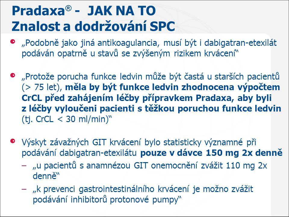 Pradaxa® - JAK NA TO Znalost a dodržování SPC