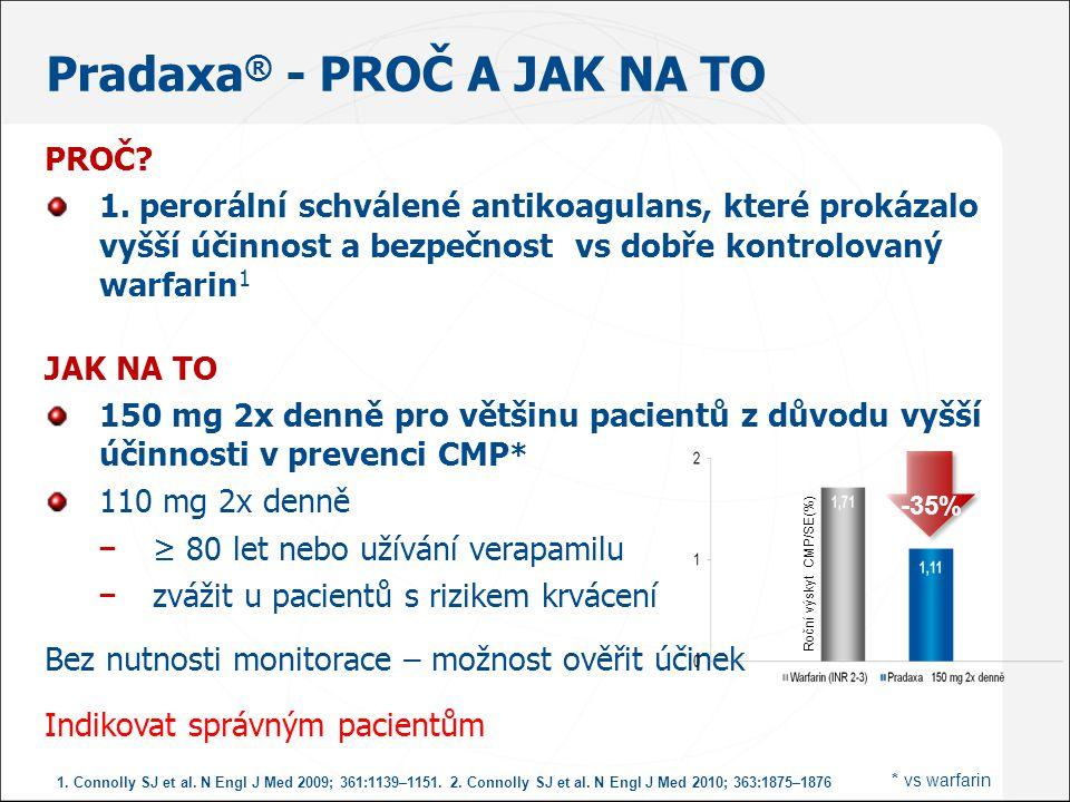 Pradaxa® - PROČ A JAK NA TO