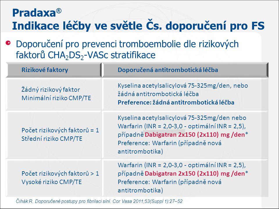 Pradaxa® Indikace léčby ve světle Čs. doporučení pro FS