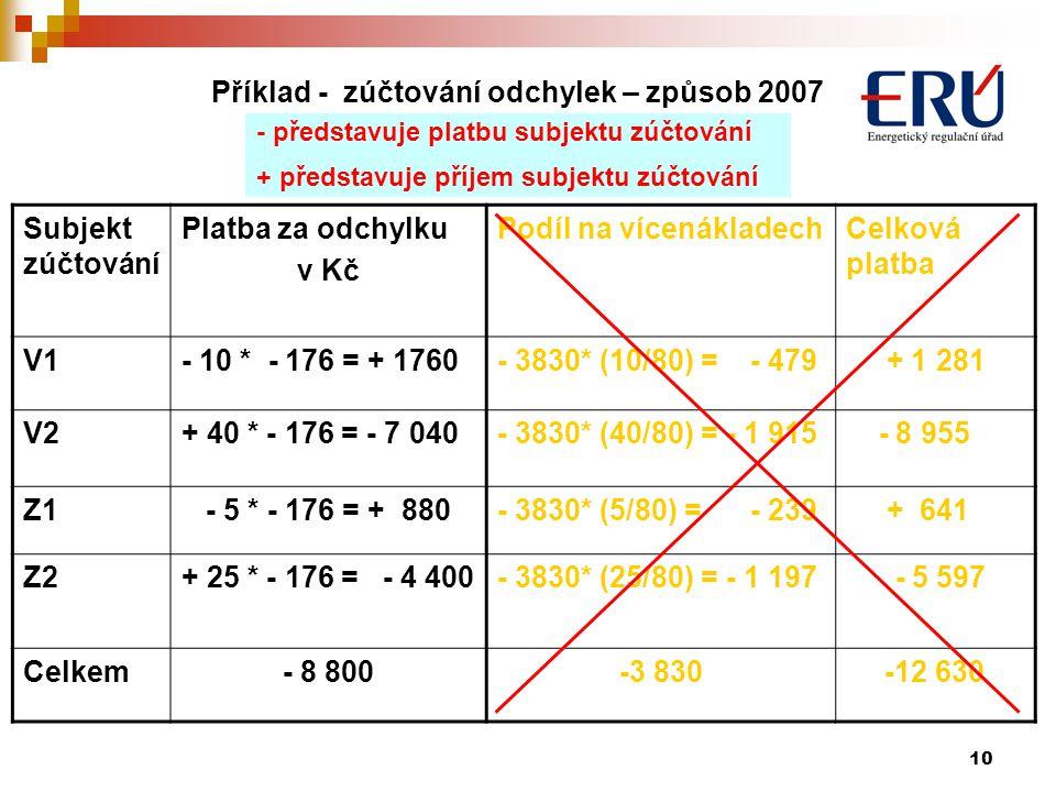 Příklad - zúčtování odchylek – způsob 2007