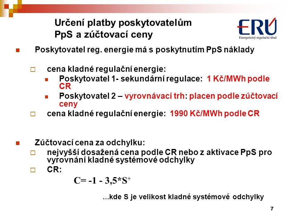 Určení platby poskytovatelům PpS a zúčtovací ceny