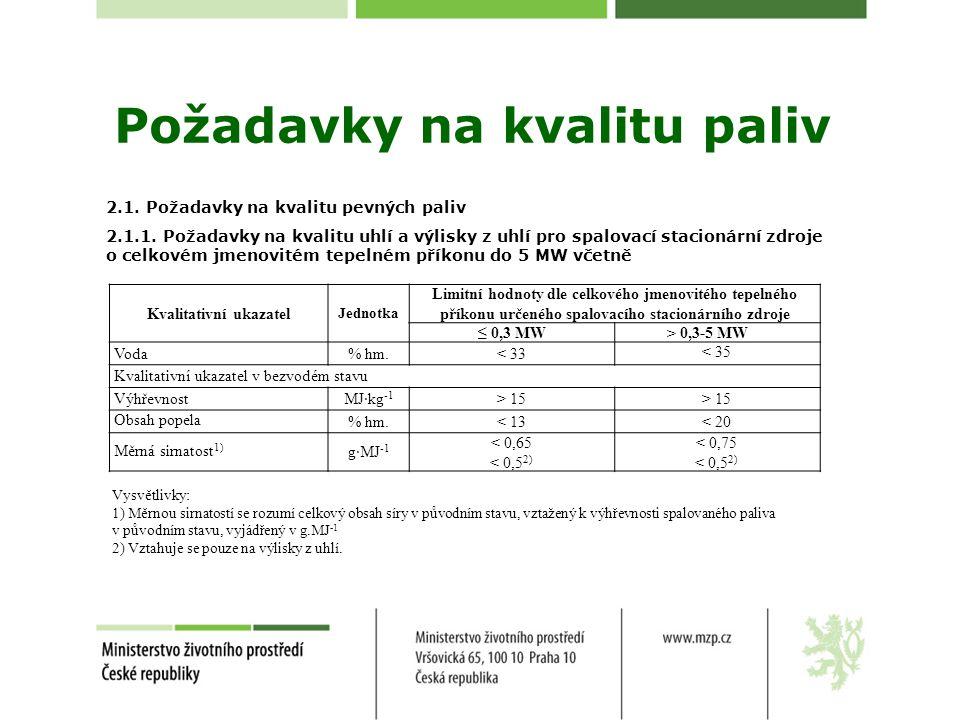 Požadavky na kvalitu paliv