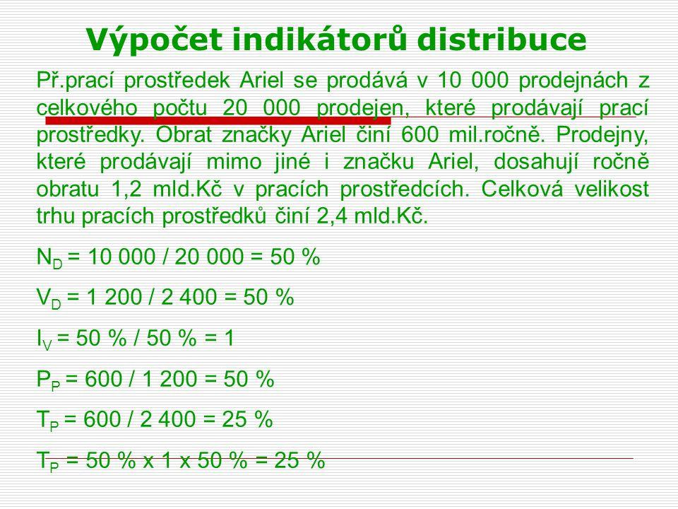 Výpočet indikátorů distribuce
