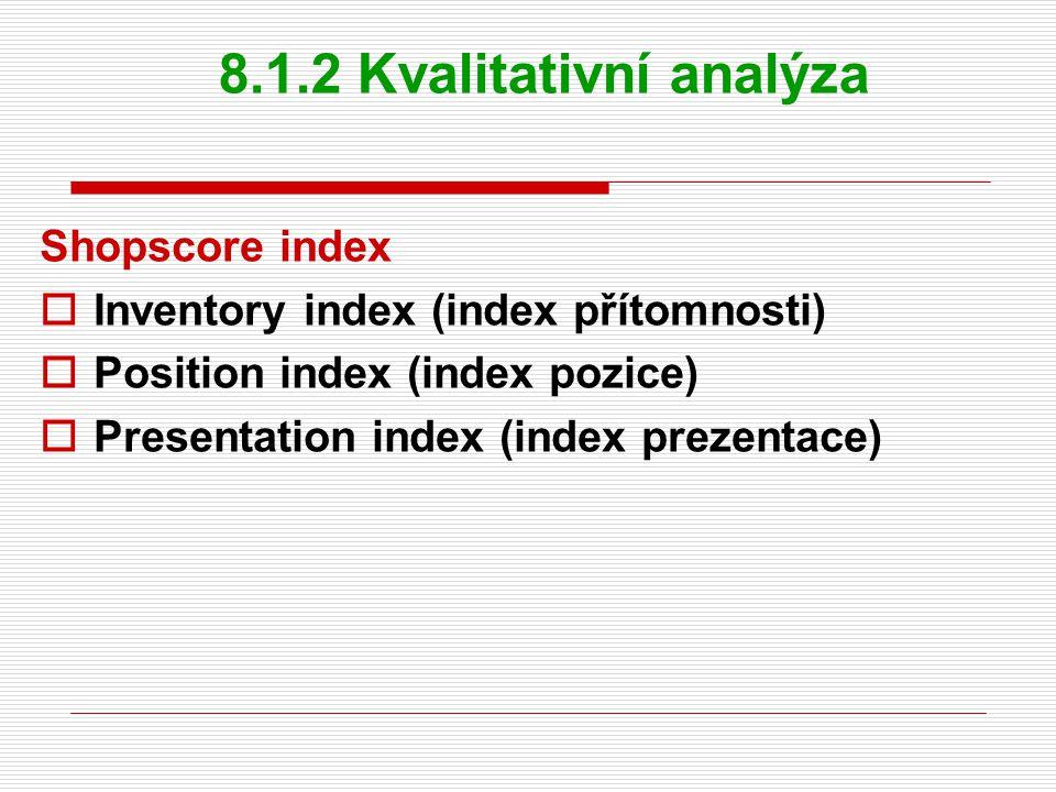 8.1.2 Kvalitativní analýza Shopscore index