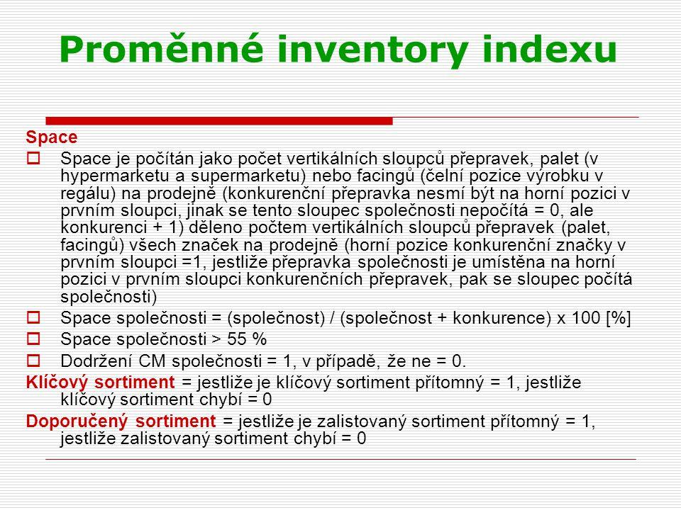 Proměnné inventory indexu