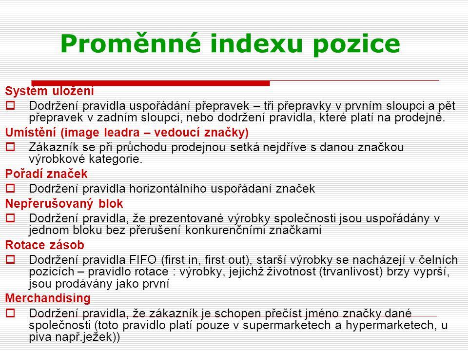 Proměnné indexu pozice