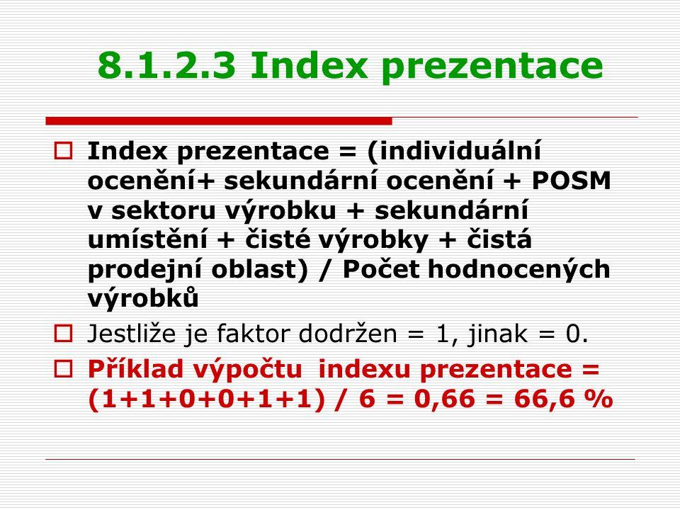8.1.2.3 Index prezentace