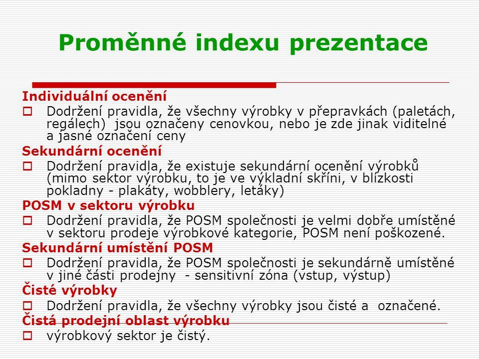 Proměnné indexu prezentace