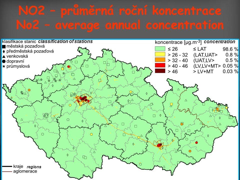 NO2 – průměrná roční koncentrace No2 – average annual concentration