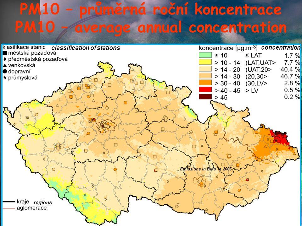 PM10 – průměrná roční koncentrace PM10 – average annual concentration