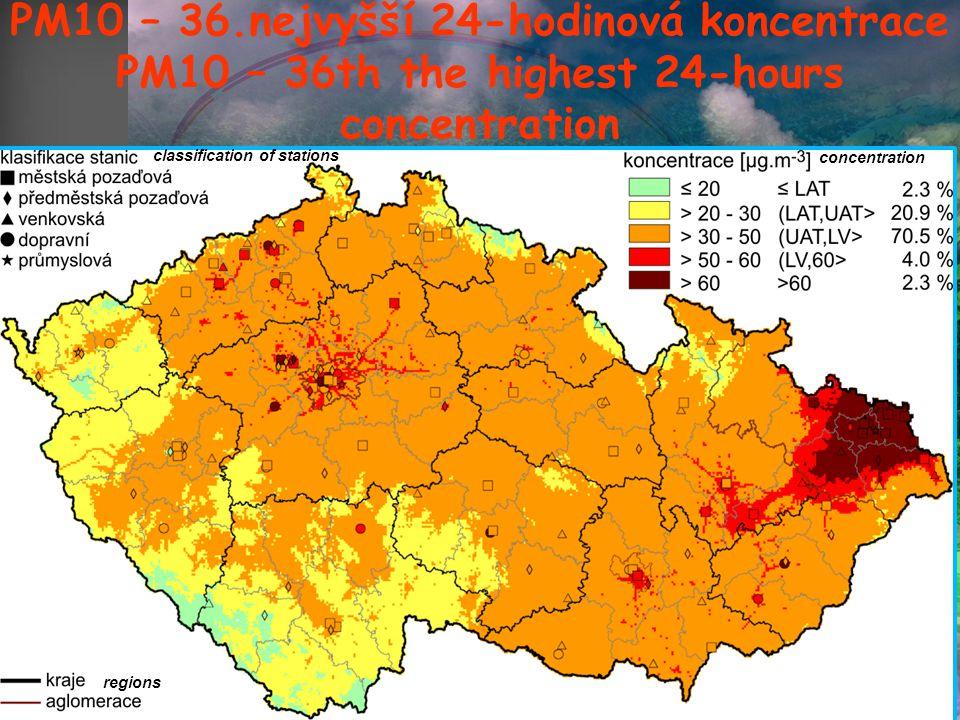 PM10 – 36.nejvyšší 24-hodinová koncentrace