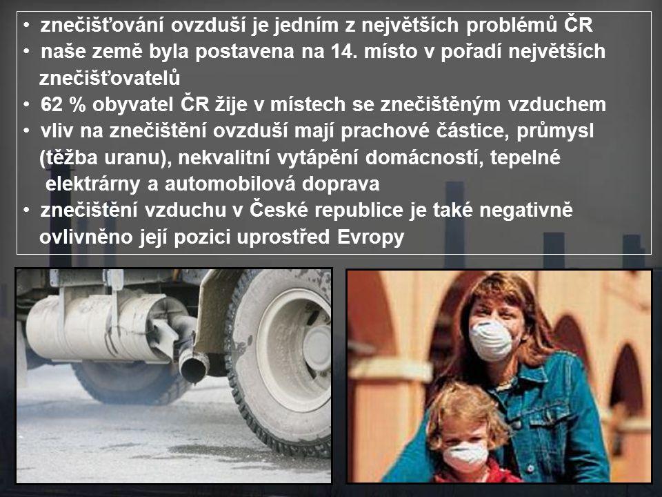 znečišťování ovzduší je jedním z největších problémů ČR