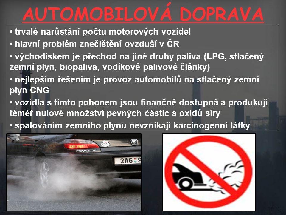 AUTOMOBILOVÁ DOPRAVA trvalé narůstání počtu motorových vozidel