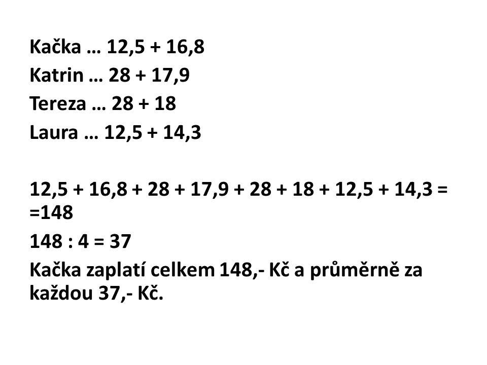 Kačka … 12,5 + 16,8 Katrin … 28 + 17,9 Tereza … 28 + 18 Laura … 12,5 + 14,3 12,5 + 16,8 + 28 + 17,9 + 28 + 18 + 12,5 + 14,3 = =148 148 : 4 = 37 Kačka zaplatí celkem 148,- Kč a průměrně za každou 37,- Kč.