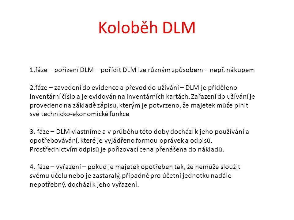Koloběh DLM 1.fáze – pořízení DLM – pořídit DLM lze různým způsobem – např. nákupem.