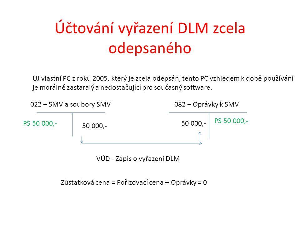 Účtování vyřazení DLM zcela odepsaného