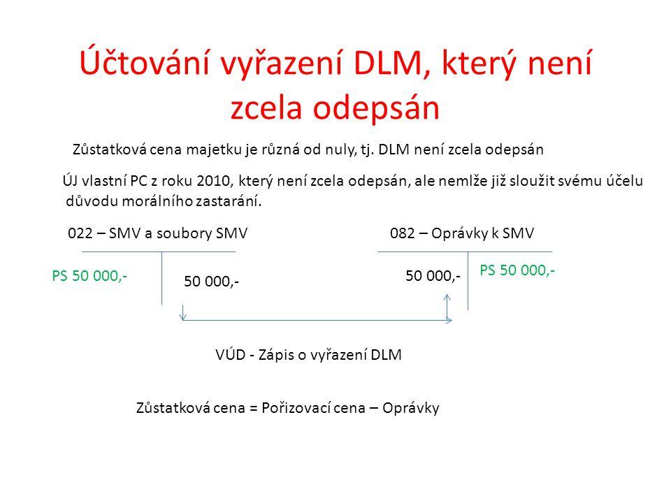 Účtování vyřazení DLM, který není zcela odepsán