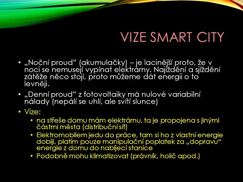 Vize smart city