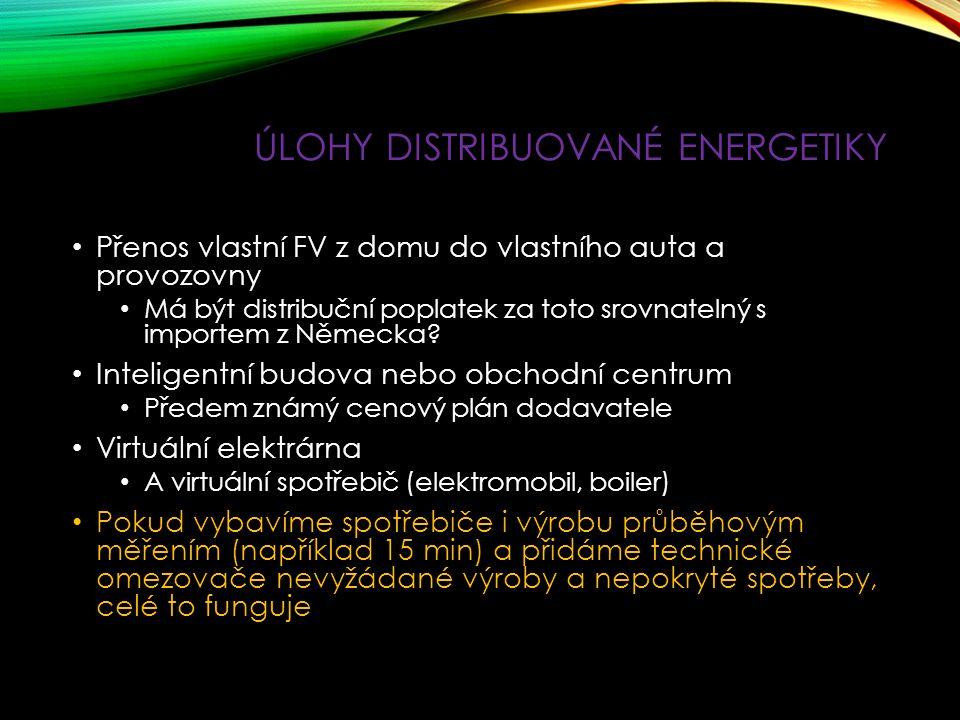 Úlohy distribuované energetiky