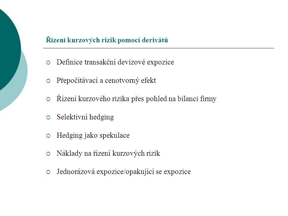 Řízení kurzových rizik pomocí derivátů