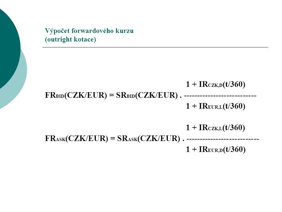 Výpočet forwardového kurzu (outright kotace)