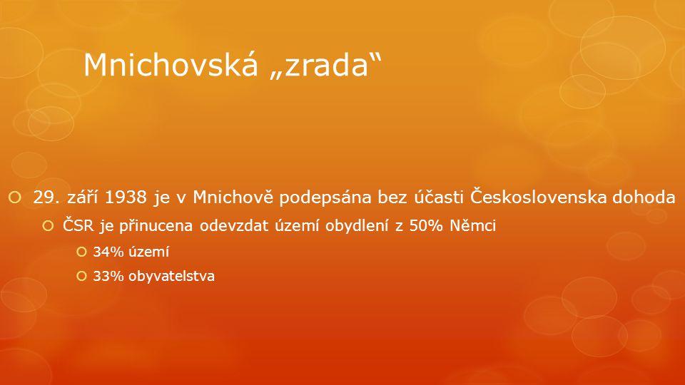 """Mnichovská """"zrada 29. září 1938 je v Mnichově podepsána bez účasti Československa dohoda. ČSR je přinucena odevzdat území obydlení z 50% Němci."""