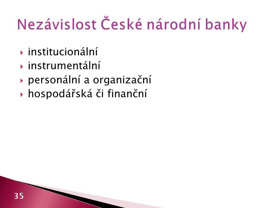 Nezávislost České národní banky