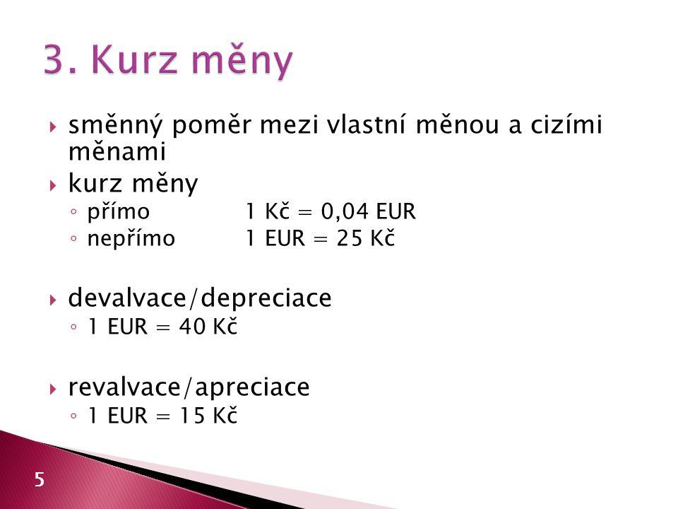 3. Kurz měny směnný poměr mezi vlastní měnou a cizími měnami kurz měny