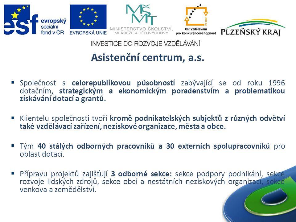 Asistenční centrum, a.s.