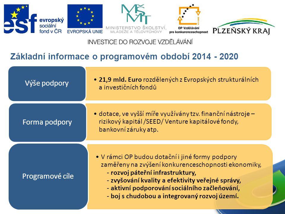 Základní informace o programovém období 2014 - 2020