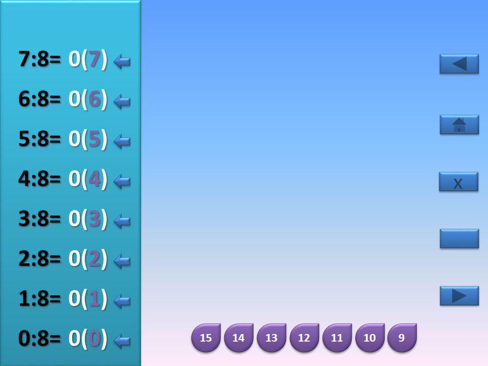 7:8= 0(7) 6:8= 0(6) 5:8= 0(5) 4:8= 0(4) 3:8= 0(3) 2:8= 0(2) 1:8= 0(1)