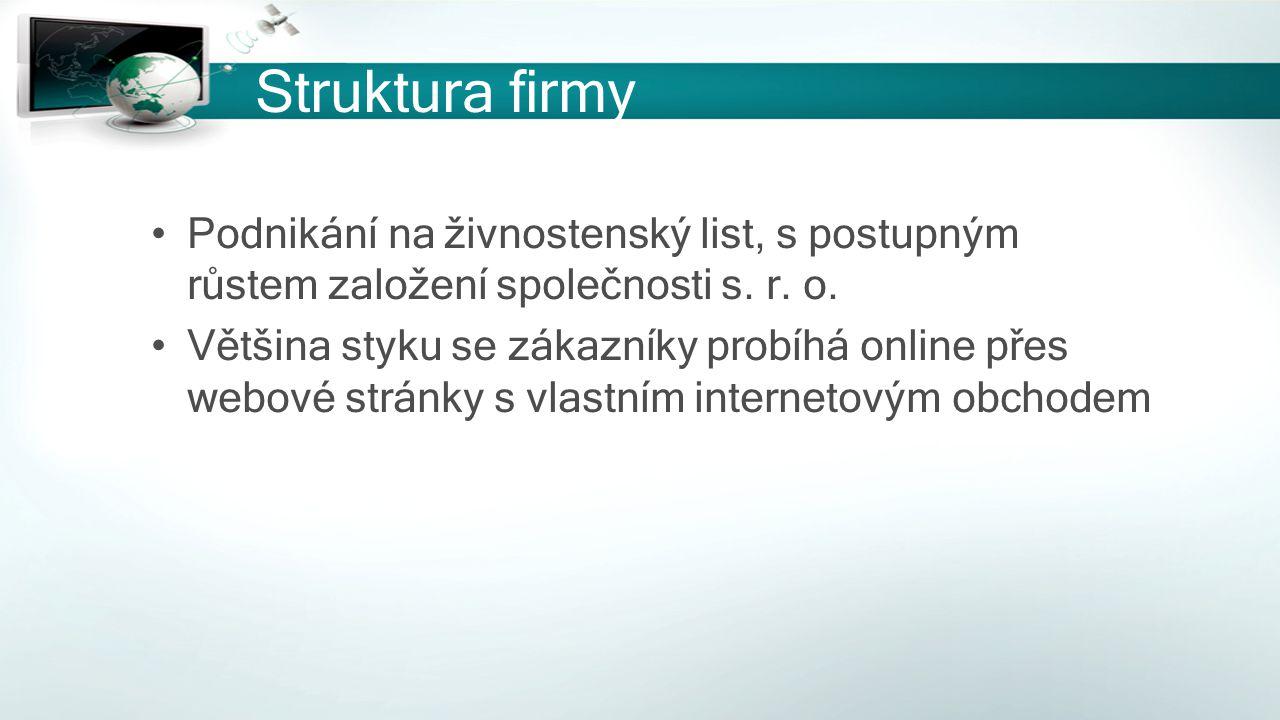 Struktura firmy Podnikání na živnostenský list, s postupným růstem založení společnosti s. r. o.