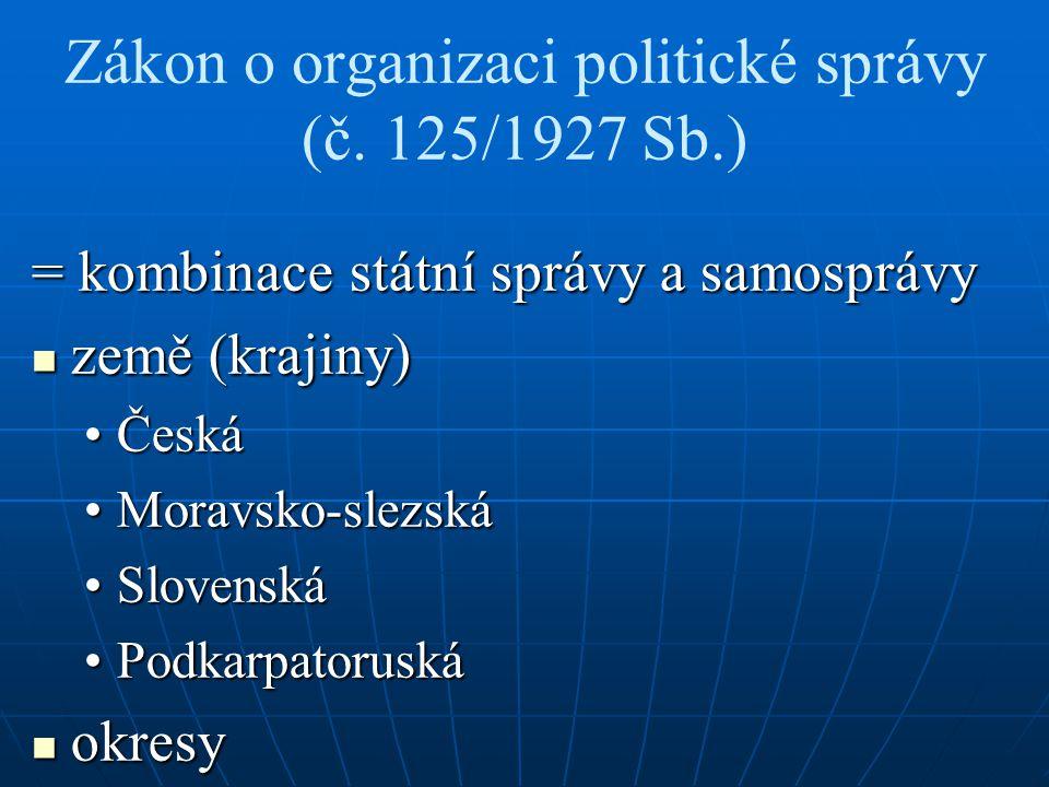 Zákon o organizaci politické správy (č. 125/1927 Sb.)