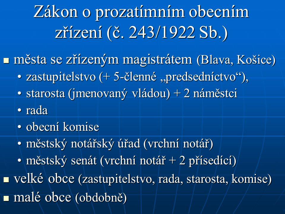 Zákon o prozatímním obecním zřízení (č. 243/1922 Sb.)
