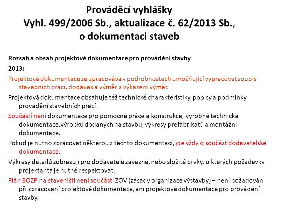 Prováděcí vyhlášky Vyhl. 499/2006 Sb. , aktualizace č. 62/2013 Sb