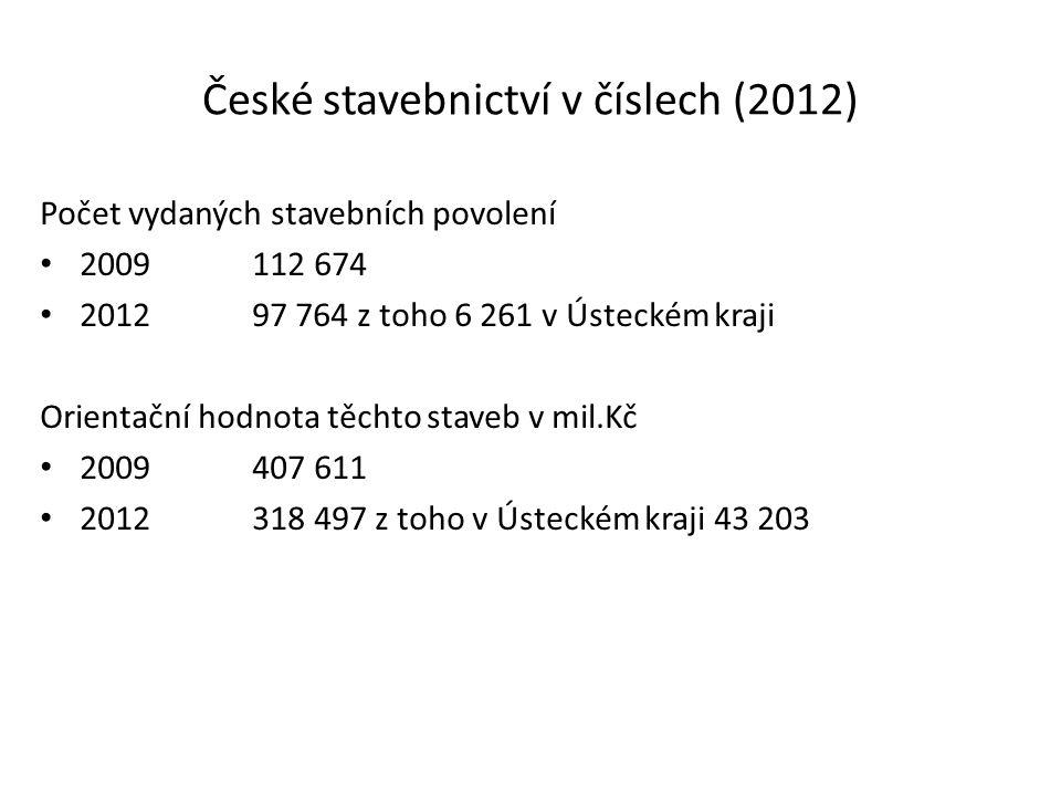 České stavebnictví v číslech (2012)