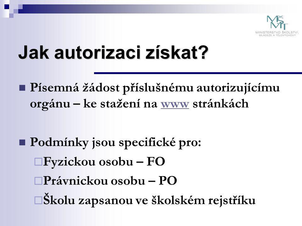 Jak autorizaci získat Písemná žádost příslušnému autorizujícímu orgánu – ke stažení na www stránkách.