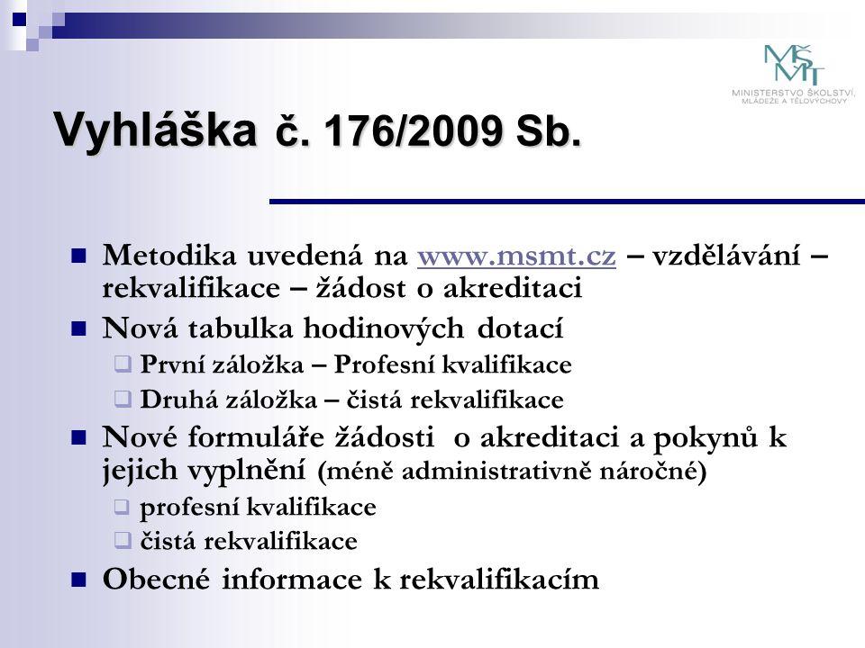Vyhláška č. 176/2009 Sb. Metodika uvedená na www.msmt.cz – vzdělávání – rekvalifikace – žádost o akreditaci.