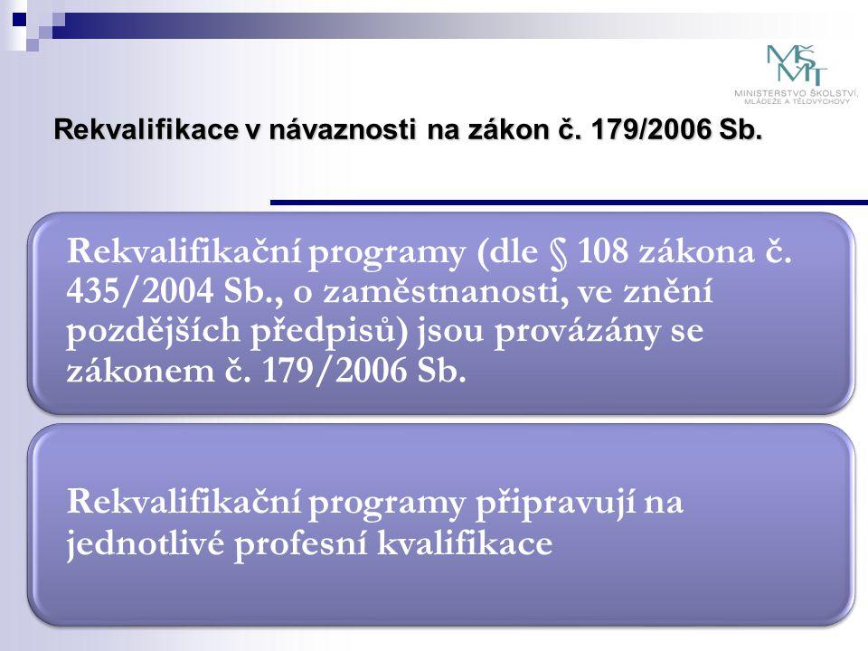Rekvalifikace v návaznosti na zákon č. 179/2006 Sb.