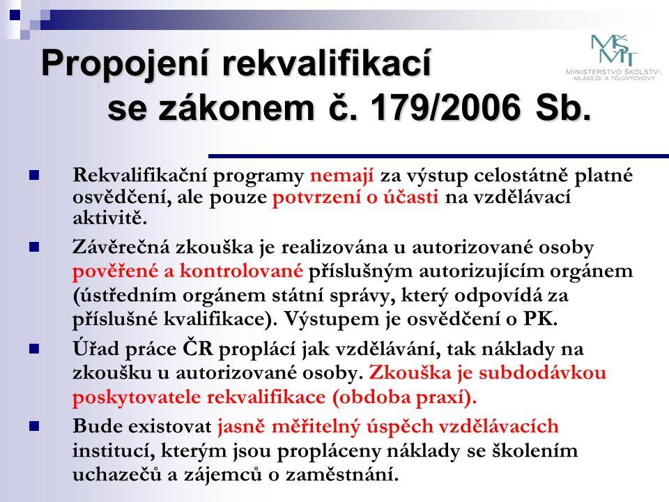 Propojení rekvalifikací se zákonem č. 179/2006 Sb.