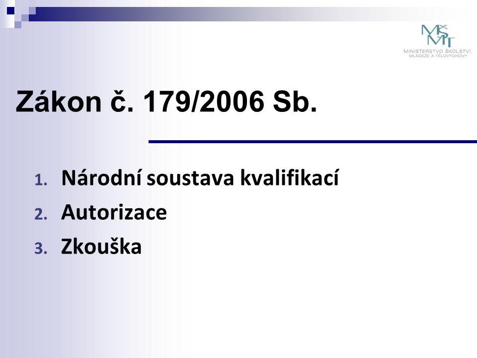 Zákon č. 179/2006 Sb. Národní soustava kvalifikací Autorizace Zkouška