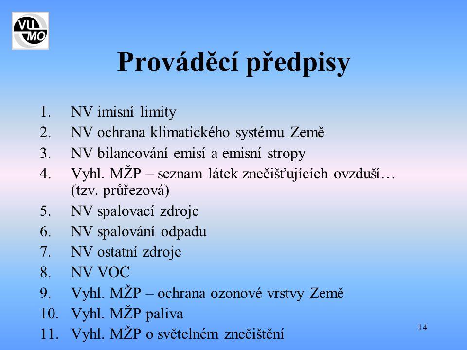 Prováděcí předpisy NV imisní limity