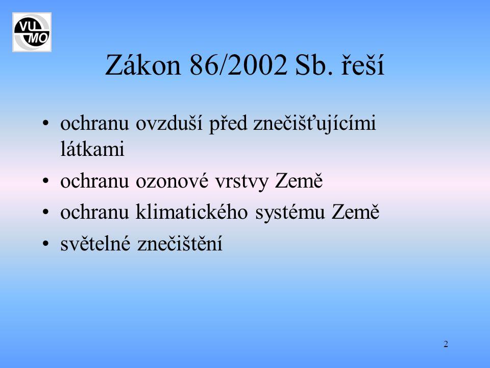 Zákon 86/2002 Sb. řeší ochranu ovzduší před znečišťujícími látkami