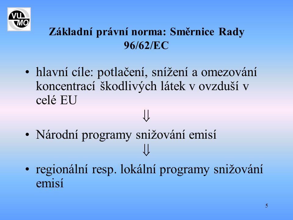 Základní právní norma: Směrnice Rady 96/62/EC